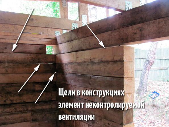 При неорганизованной вентиляции, приток идет через щели и неплотности стен, окон и других конструкций
