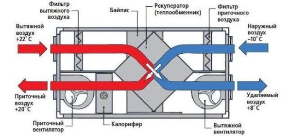 рекуператор